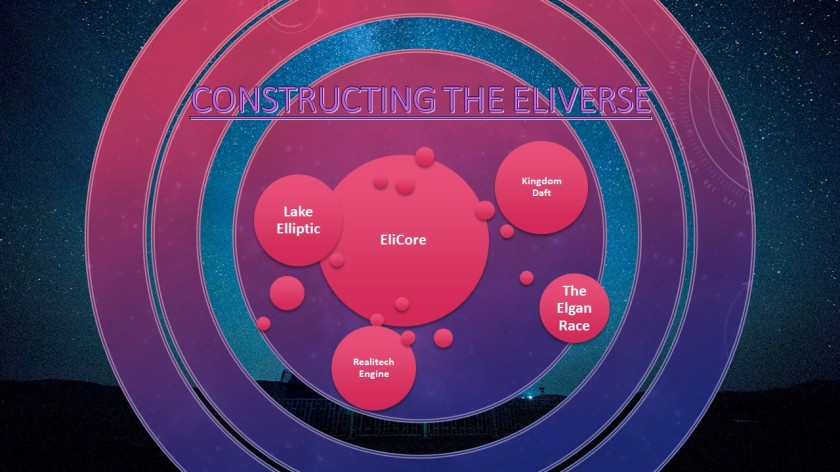 Constructing the Eliverse