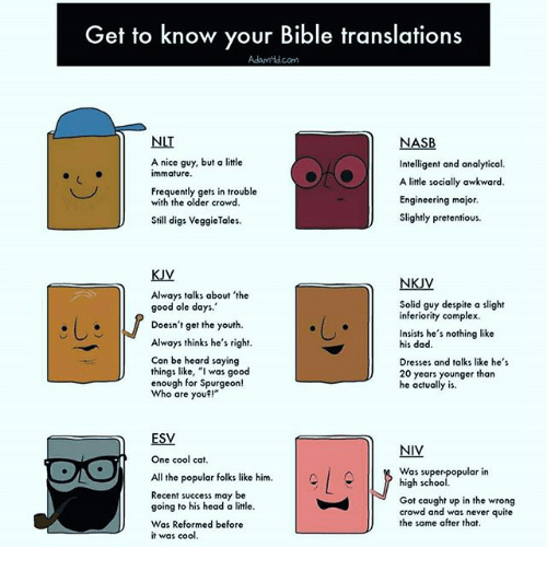 The Difference Between Bible Translation